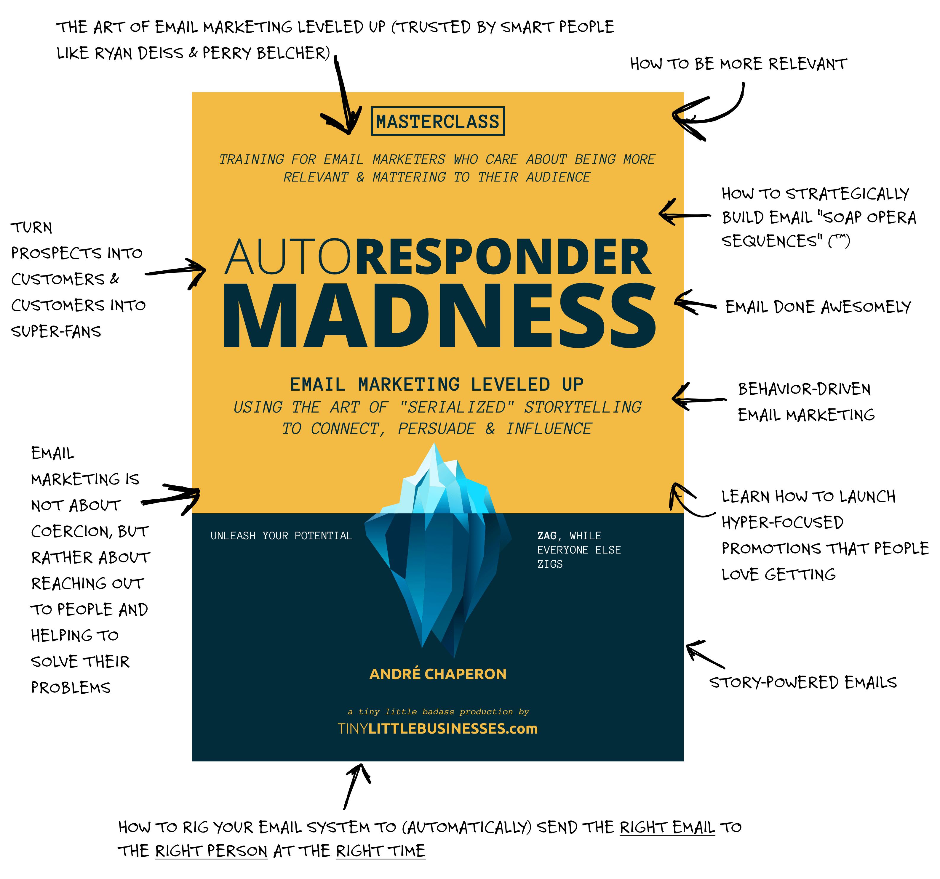 AutoResponder Madness